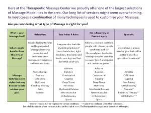 massage modality chart pp